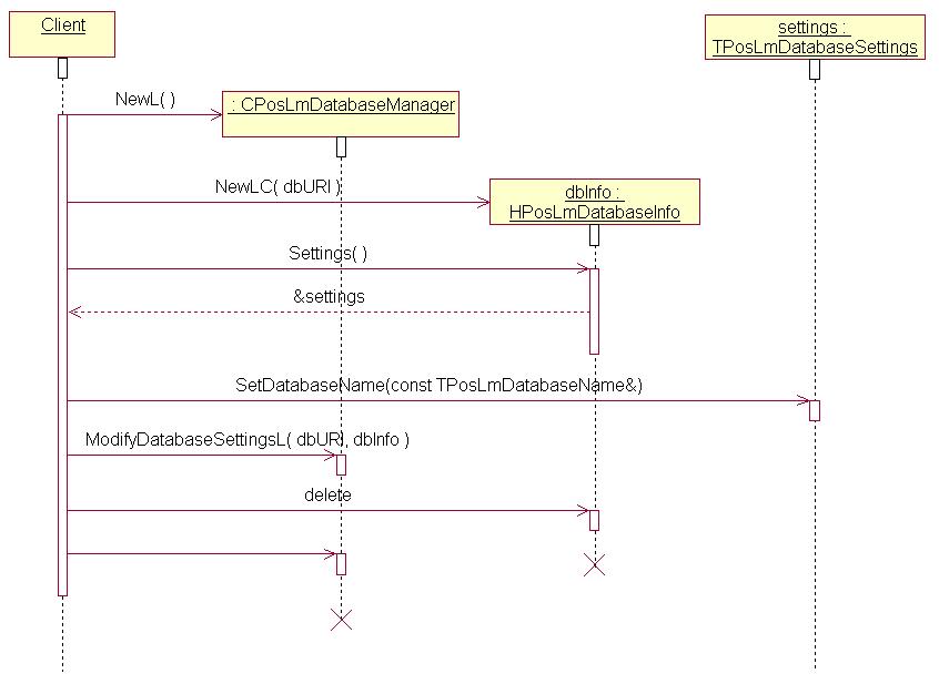 Landmarks Database Management API Specification